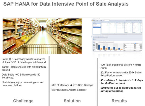sap-hana-example