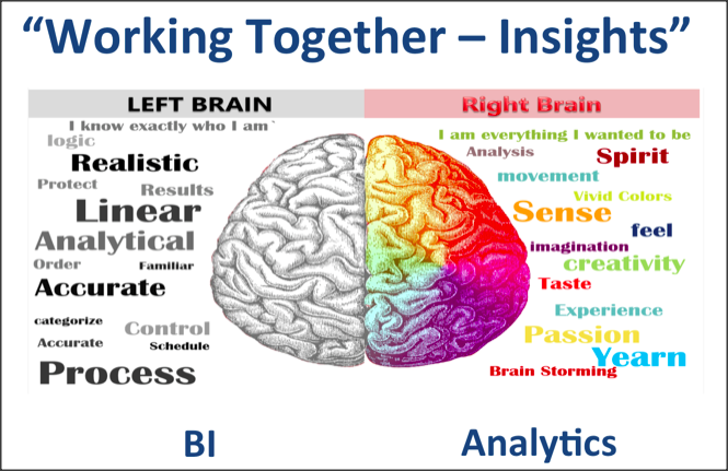 Working Together - Insights