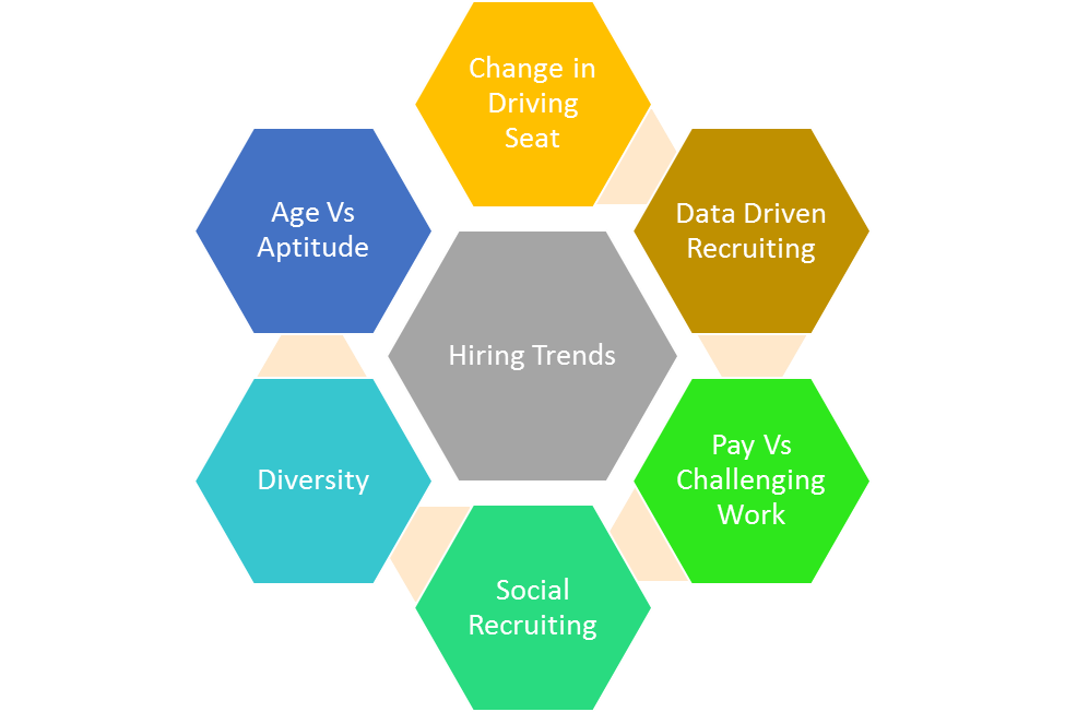 Saama Blog - Data And Analytic In Hiring